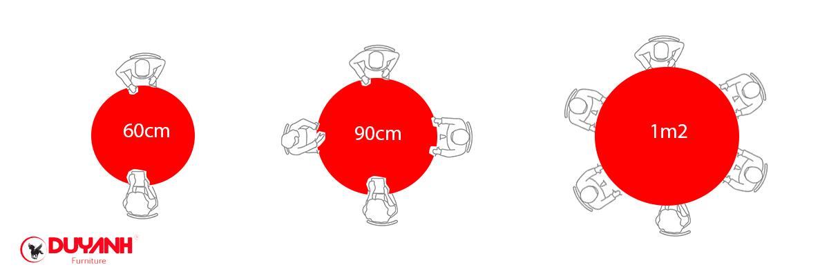 Kích thước bàn ghế tròn ăn 2, 4, 6 người